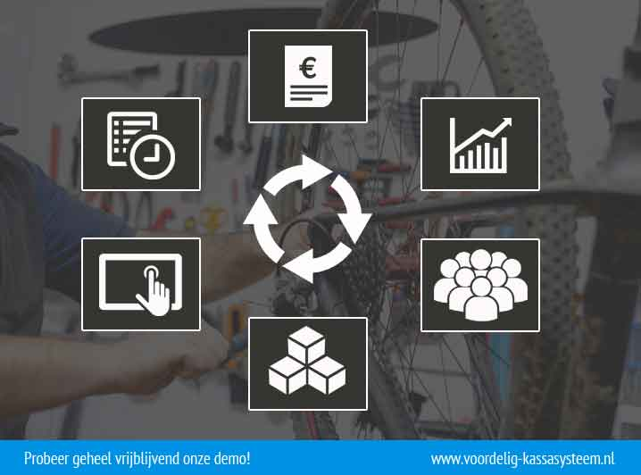 fietsenwinkel kassa, kassasysteem fietsenwinkel